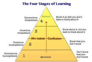 4stages_learning
